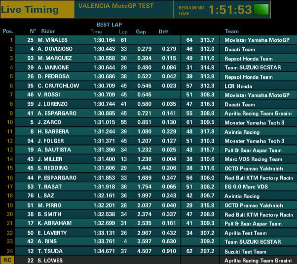 time2_1530