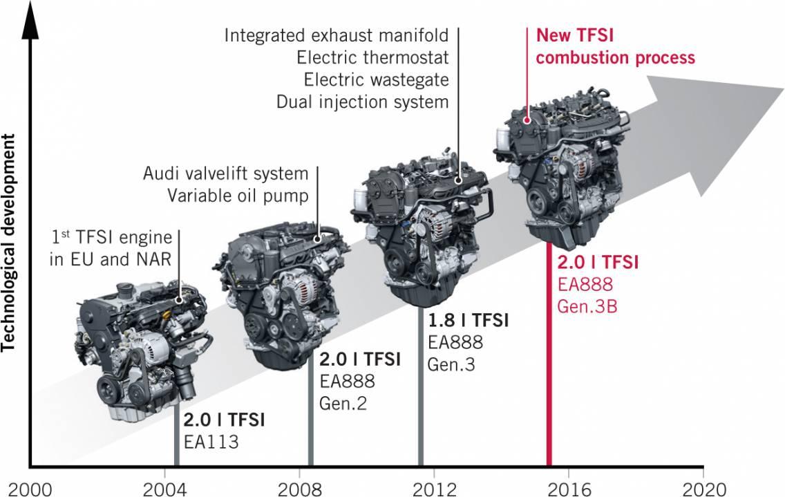 Per il pompaggio Adatta a sistemi turbo Valvola diesel