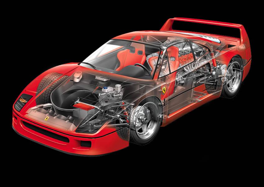 La Ferrari F40 Compie 25 Anni