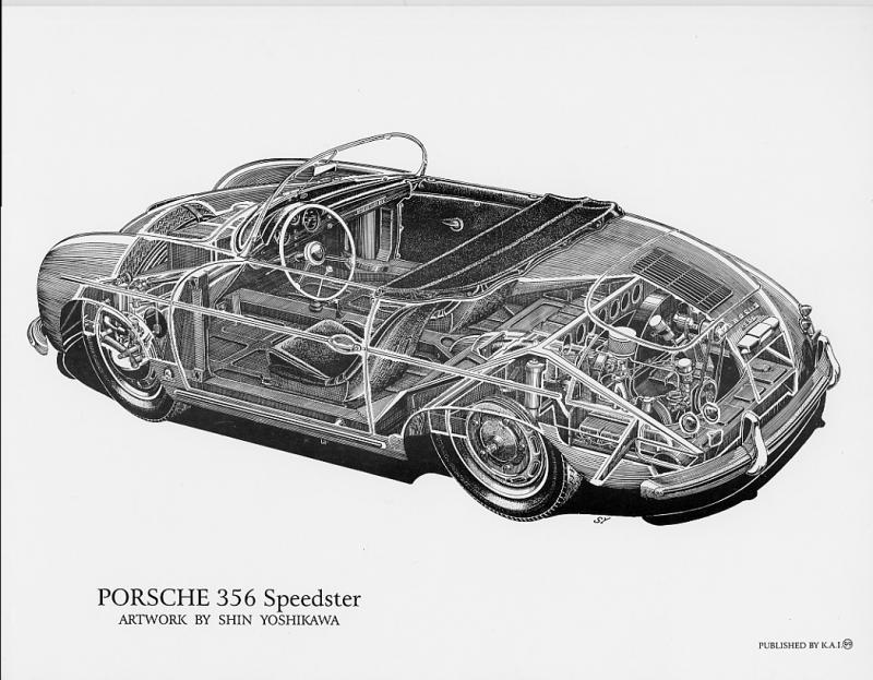 Porsche 356 La Prima Vera Porsche Giornale Motori